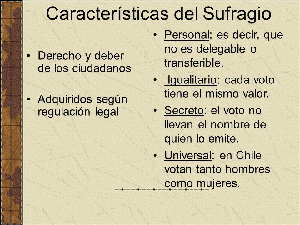Características del Sufragio Derecho y deber de los ciudadanos Adquiridos según regulación legal Personal; es decir, que no es delegable o transferibl