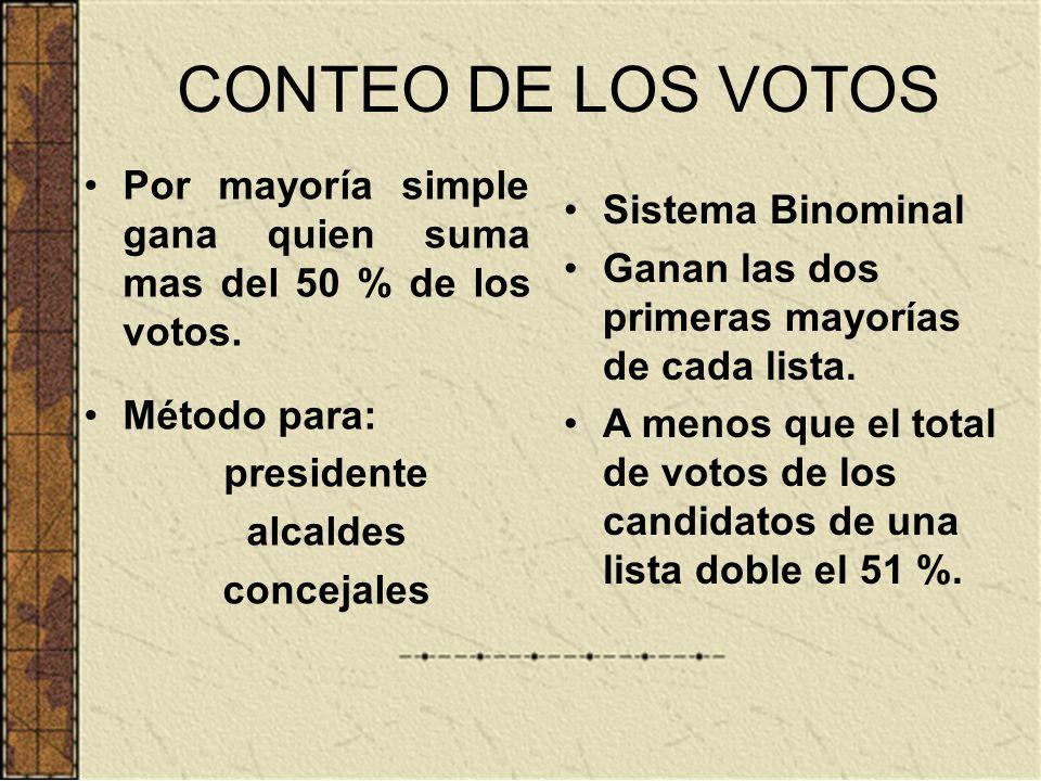 CONTEO DE LOS VOTOS Por mayoría simple gana quien suma mas del 50 % de los votos. Método para: presidente alcaldes concejales Sistema Binominal Ganan
