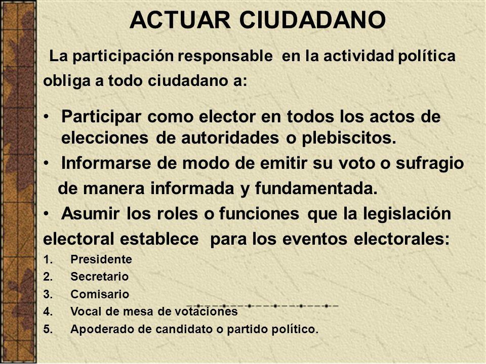 ACTUAR CIUDADANO La participación responsable en la actividad política obliga a todo ciudadano a: Participar como elector en todos los actos de elecci