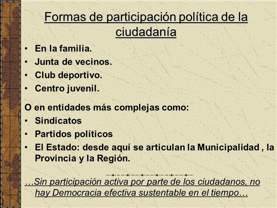 Formas de participación política de la ciudadanía En la familia. Junta de vecinos. Club deportivo. Centro juvenil. O en entidades más complejas como: