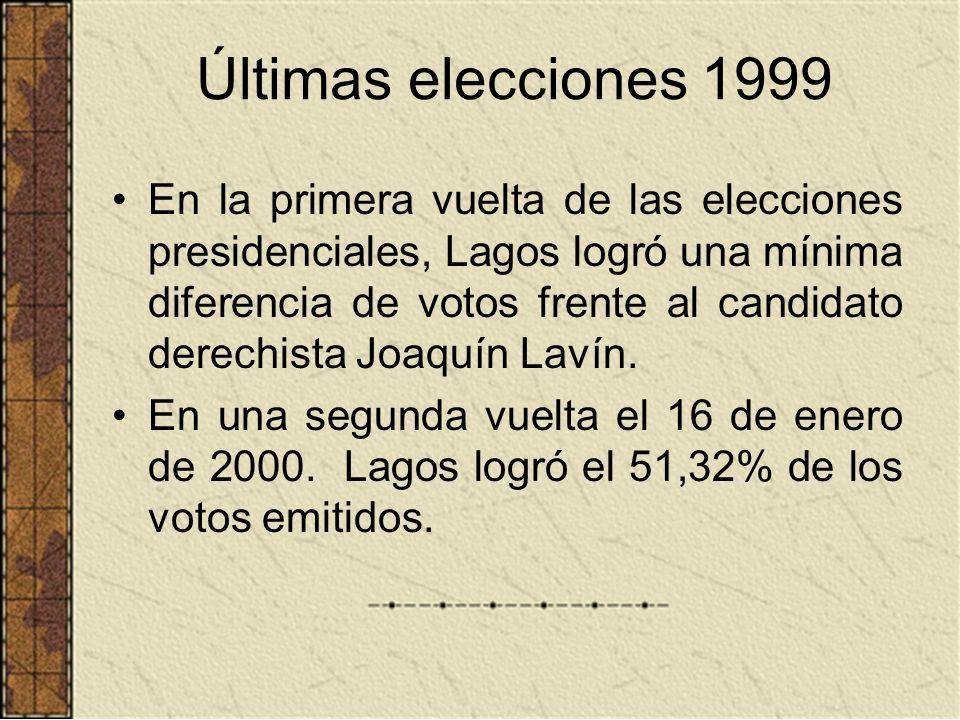Últimas elecciones 1999 En la primera vuelta de las elecciones presidenciales, Lagos logró una mínima diferencia de votos frente al candidato derechis