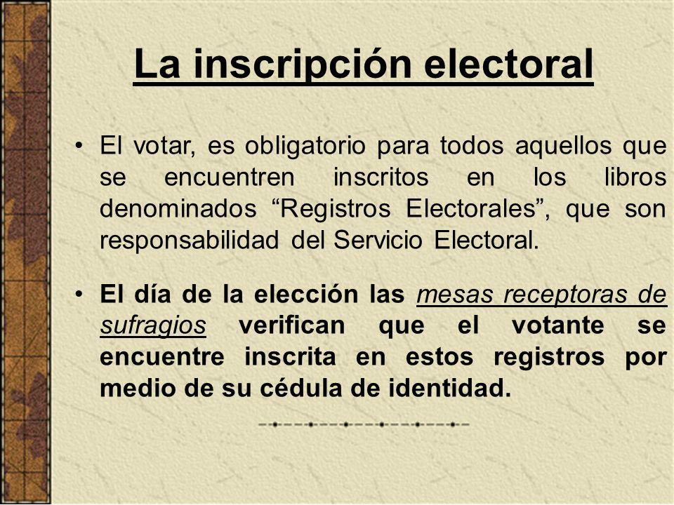 La inscripción electoral El votar, es obligatorio para todos aquellos que se encuentren inscritos en los libros denominados Registros Electorales, que
