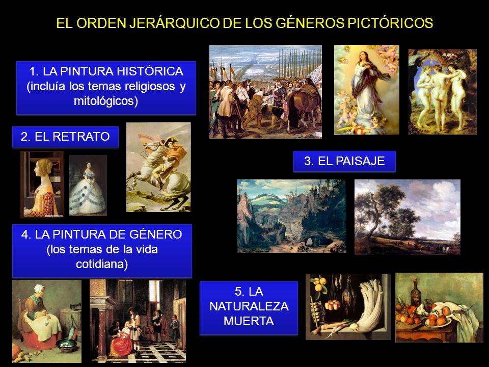 EL ORDEN JERÁRQUICO DE LOS GÉNEROS PICTÓRICOS 1. LA PINTURA HISTÓRICA (incluía los temas religiosos y mitológicos) 1. LA PINTURA HISTÓRICA (incluía lo