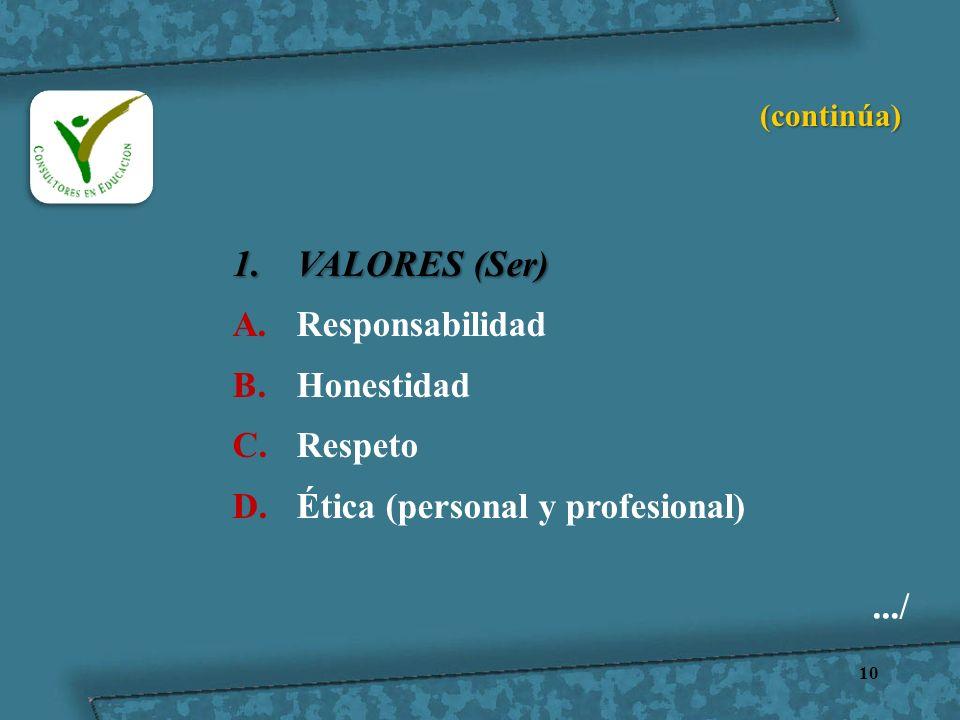 10 1.VALORES (Ser) A.Responsabilidad B.Honestidad C.Respeto D.Ética (personal y profesional) (continúa).../