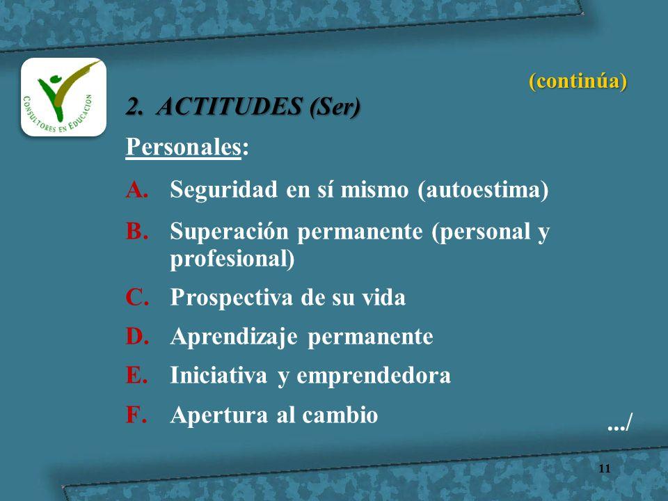 11 2. ACTITUDES (Ser) Personales: A.Seguridad en sí mismo (autoestima) B.Superación permanente (personal y profesional) C.Prospectiva de su vida D.Apr