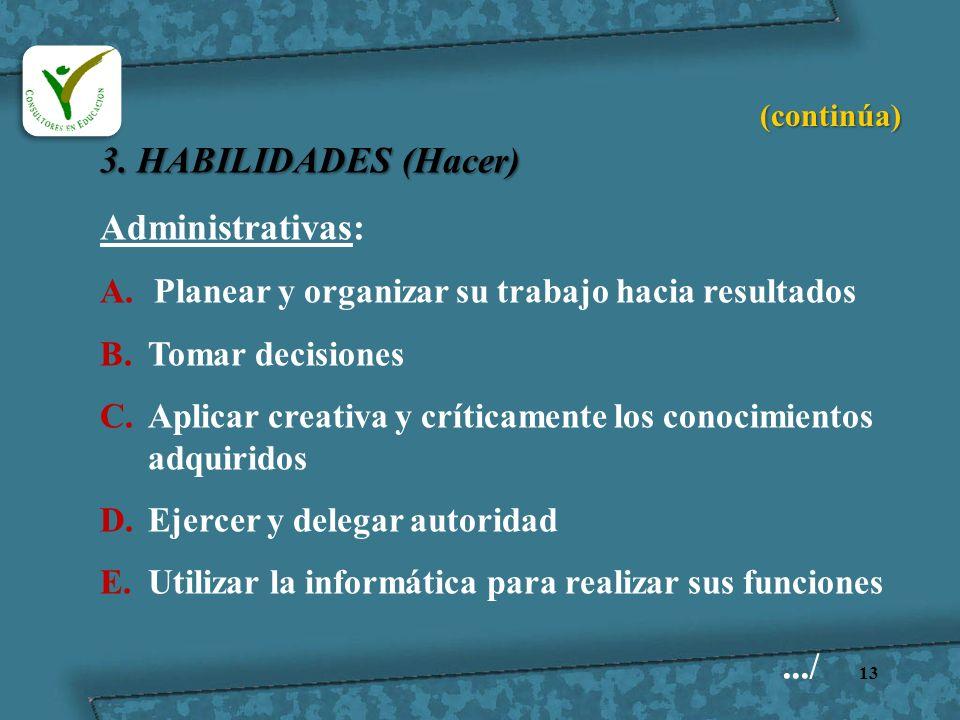 13 3. HABILIDADES (Hacer) Administrativas: A.Planear y organizar su trabajo hacia resultados B.Tomar decisiones C.Aplicar creativa y críticamente los