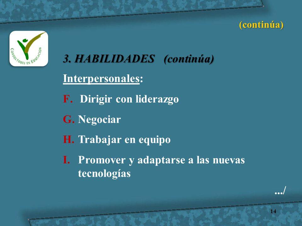 14 3. HABILIDADES (continúa) Interpersonales: F.Dirigir con liderazgo G.Negociar H.Trabajar en equipo I.Promover y adaptarse a las nuevas tecnologías