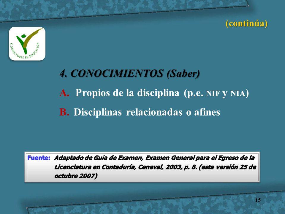 15 4. CONOCIMIENTOS (Saber) A.Propios de la disciplina (p.e. NIF y NIA ) B.Disciplinas relacionadas o afines (continúa)