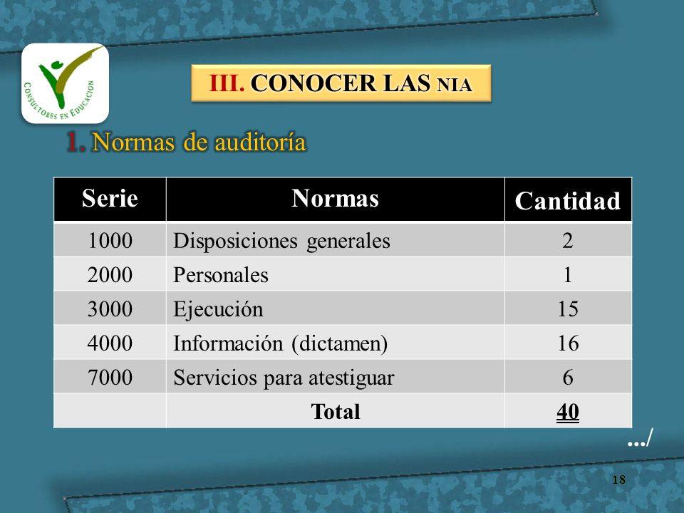 18.../ SerieNormas Cantidad 1000Disposiciones generales2 2000Personales1 3000Ejecución15 4000Información (dictamen)16 7000Servicios para atestiguar6 T