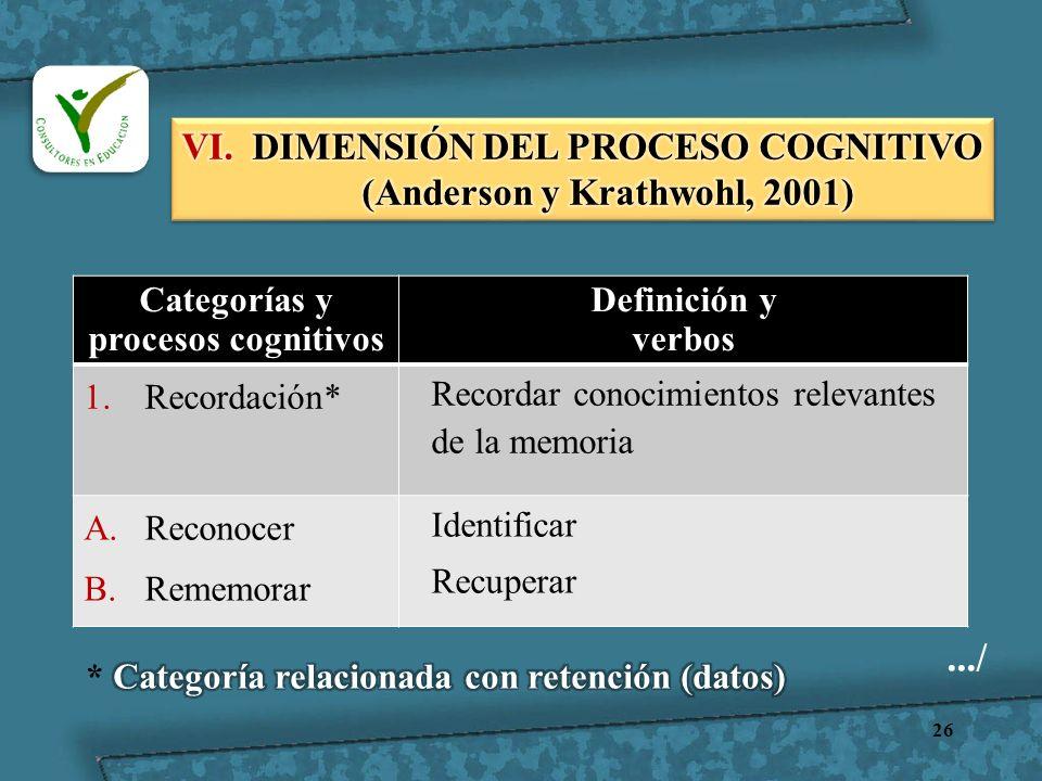 26 Categorías y procesos cognitivos Definición y verbos 1.Recordación* Recordar conocimientos relevantes de la memoria A.Reconocer B.Rememorar Identif