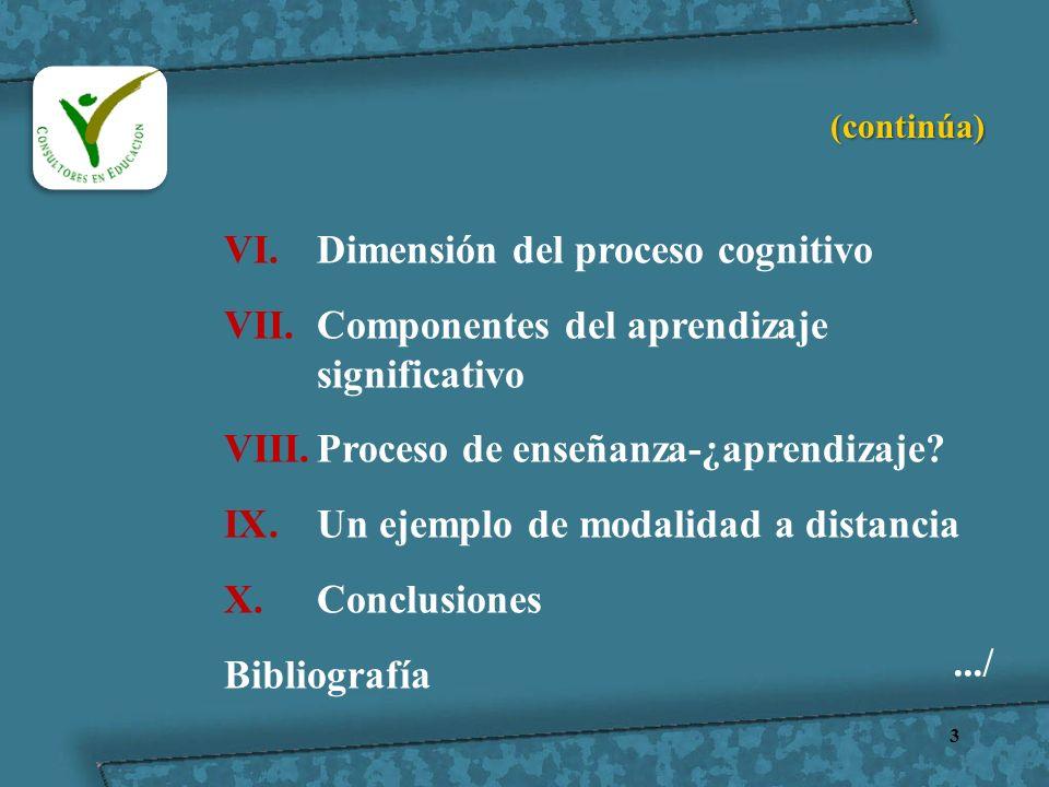 3 VI.Dimensión del proceso cognitivo VII.Componentes del aprendizaje significativo VIII.Proceso de enseñanza-¿aprendizaje? IX.Un ejemplo de modalidad