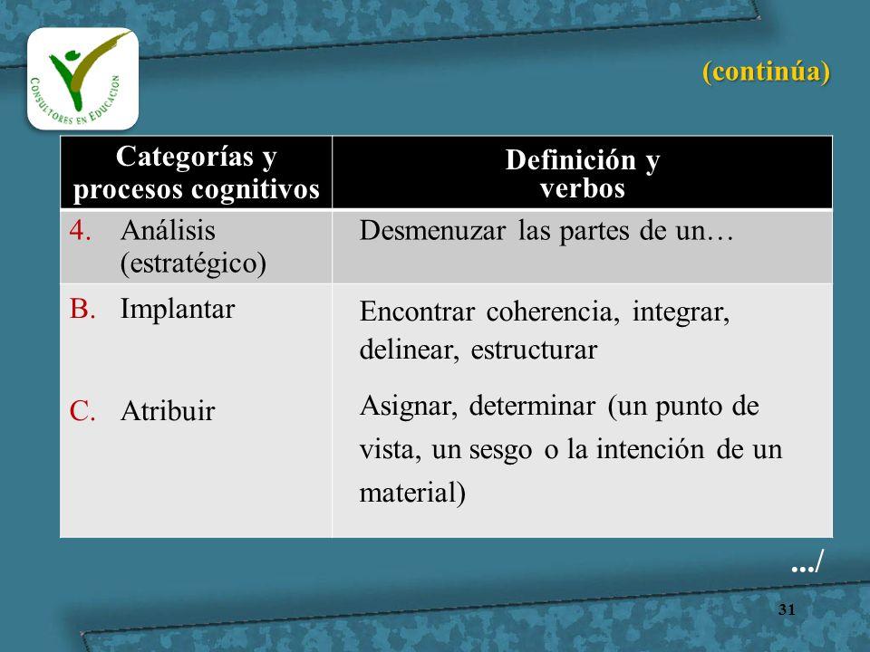 31 Categorías y procesos cognitivos Definición y verbos 4.Análisis (estratégico) Desmenuzar las partes de un… B.Implantar C.Atribuir Encontrar coheren