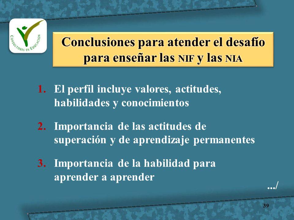 39 1.El perfil incluye valores, actitudes, habilidades y conocimientos 2.Importancia de las actitudes de superación y de aprendizaje permanentes 3.Imp