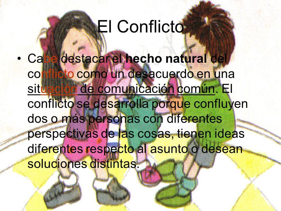 Actividad Intro Toda persona ha vivido alguna vez una situación conflictiva Ej.: problema con alguno de nuestros compañeros o compañeras, etc.).