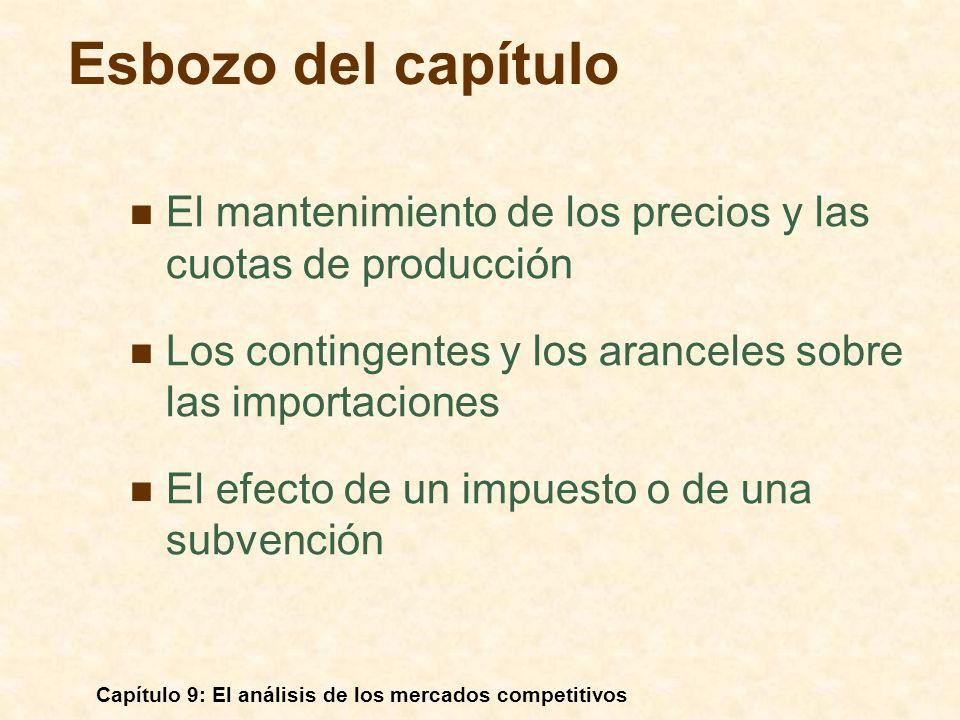 Capítulo 9: El análisis de los mercados competitivos B A 2,40 C La ganancia de los consumidores es el rectángulo A menos el triángulo B, y la pérdida de los productores es el rectángulo A más el triángulo C.