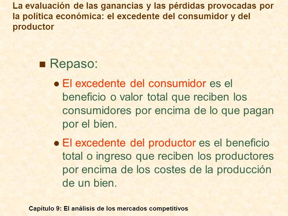 Capítulo 9: El análisis de los mercados competitivos D A Pérdida de excedente del consumidor Pérdida de excedente del productor P v = 0,72 P c = 1,22 Efecto de un impuesto de 50 centavos sobre la gasolina Precio (dólares por galón) 050150 0,50 100 P 0 = 1,00 1,50 89 t = 0,50 11 SD 60 Pérdida irecuperable de eficiencia = 2.750 millones de dólares al año.
