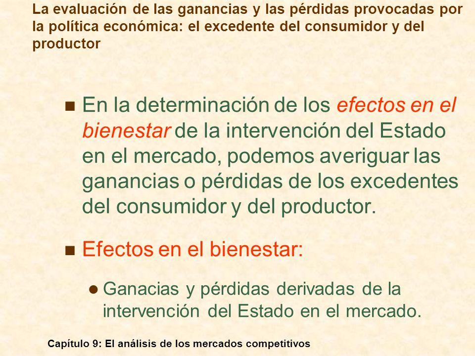Capítulo 9: El análisis de los mercados competitivos El mantenimiento del precio del trigo 1985: Compra del Estado: Coste para el Estado = 3,20 dólares x 466 = 1.491 millones de dólares.