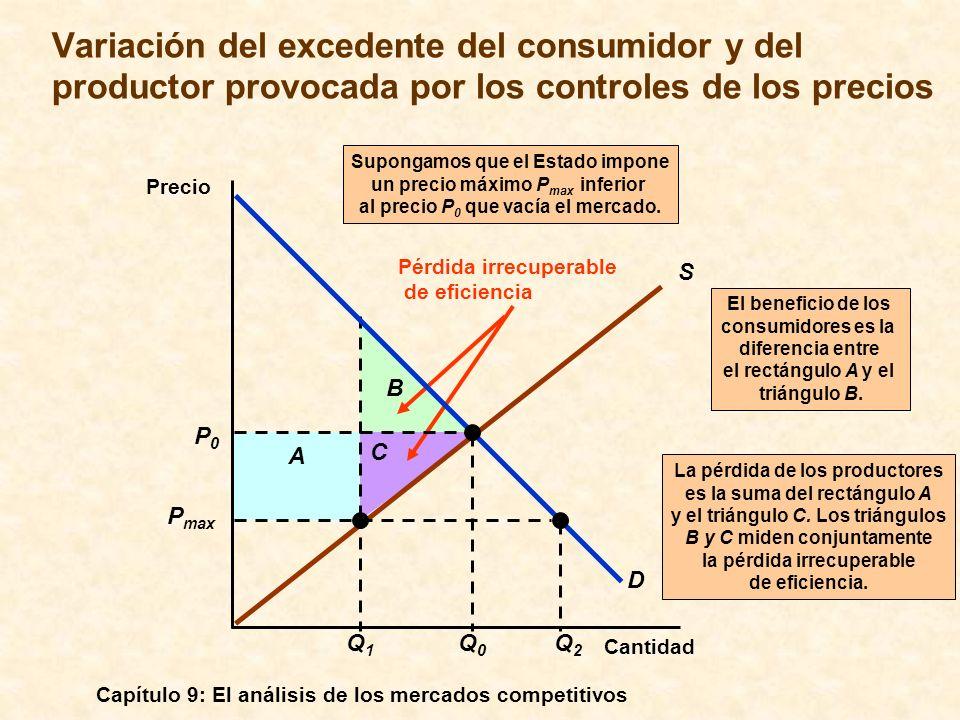 Capítulo 9: El análisis de los mercados competitivos D S Una subvención Cantidad Precio P0P0 Q0Q0 Q1Q1 PvPv PcPc s Al igual que un impuesto, el beneficio de una subvención se reparte entre los compradores y los vendedores, dependiendo de las elasticidades relativas de la oferta y la demanda.