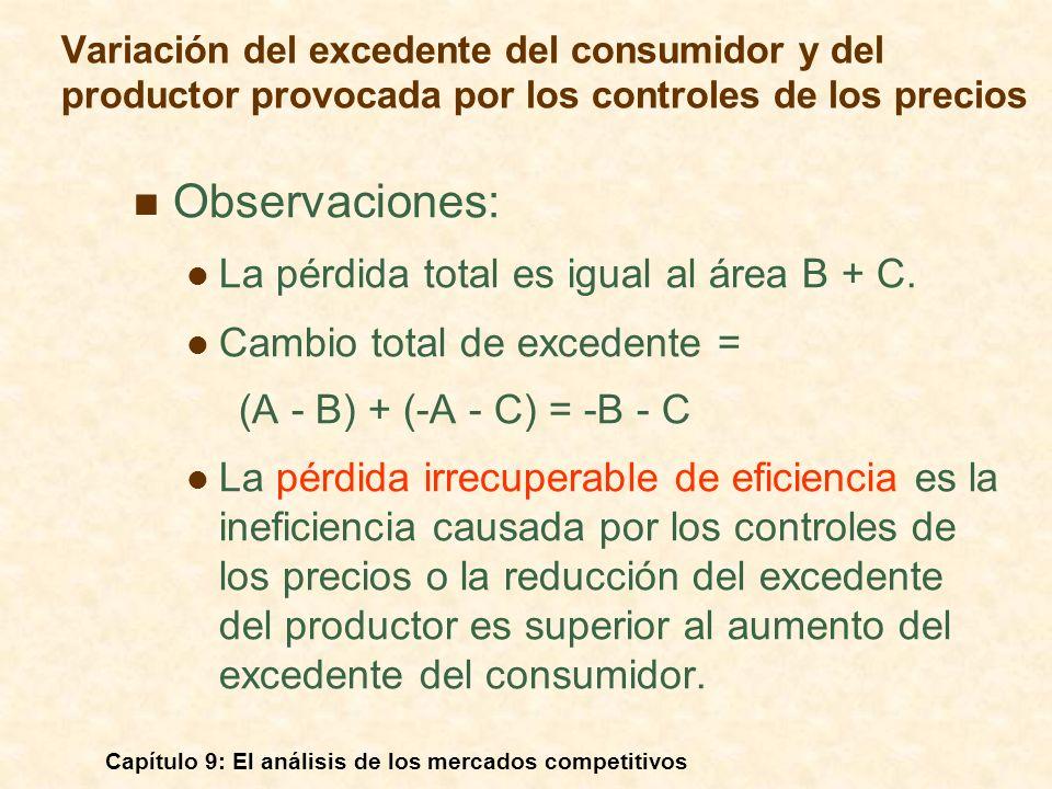 Capítulo 9: El análisis de los mercados competitivos Observación: Los consumidores pueden experimentar una pérdida neta en su excedente, cuando la demanda es suficientemente elástica.