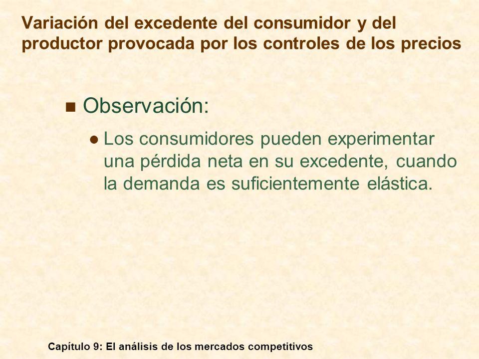 Capítulo 9: El análisis de los mercados competitivos D + Q e QeQe B A El mantenimiento de los precios Cantidad Precio S D P0P0 Q0Q0 PMPM Q2Q2 Q1Q1 El coste para el Estado es el rectángulo de puntos P m (Q 2 -Q 1 ) D Pérdida total del bienestar Pérdida total del bienestar D-(Q 2 -Q 1 )p m