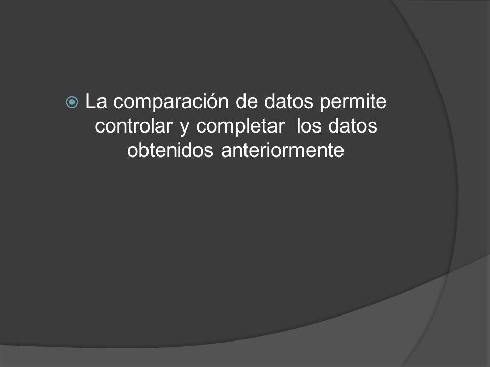 La comparación de datos permite controlar y completar los datos obtenidos anteriormente