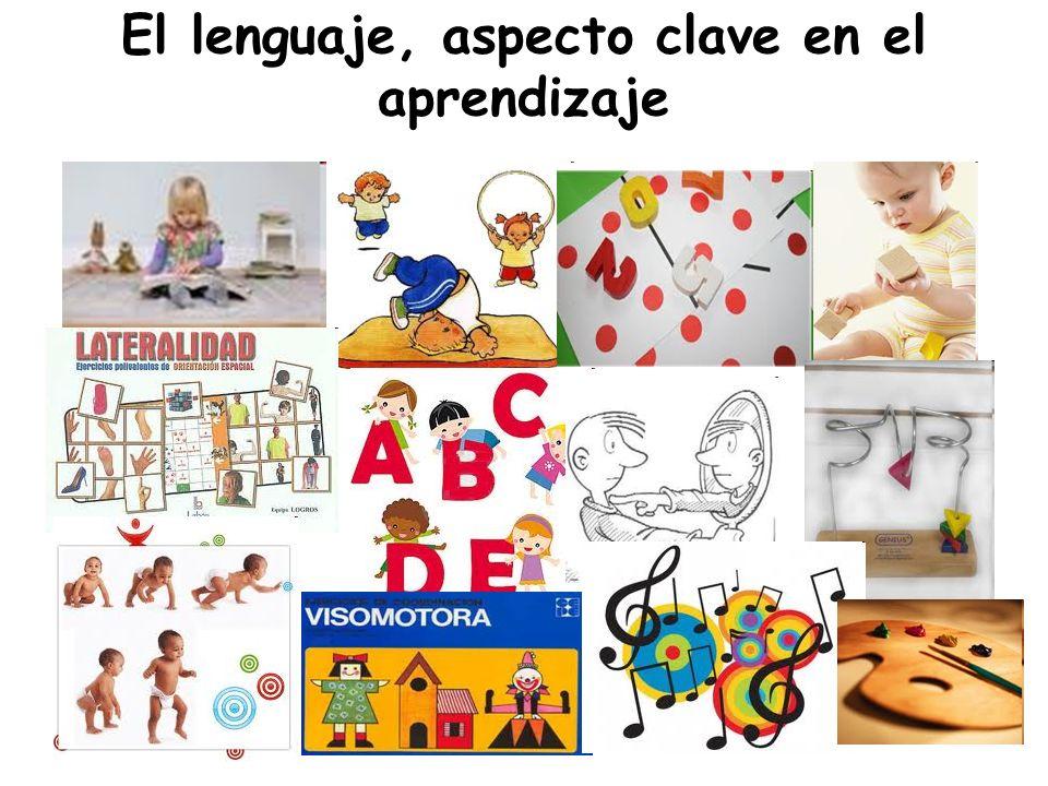 El lenguaje, aspecto clave en el aprendizaje