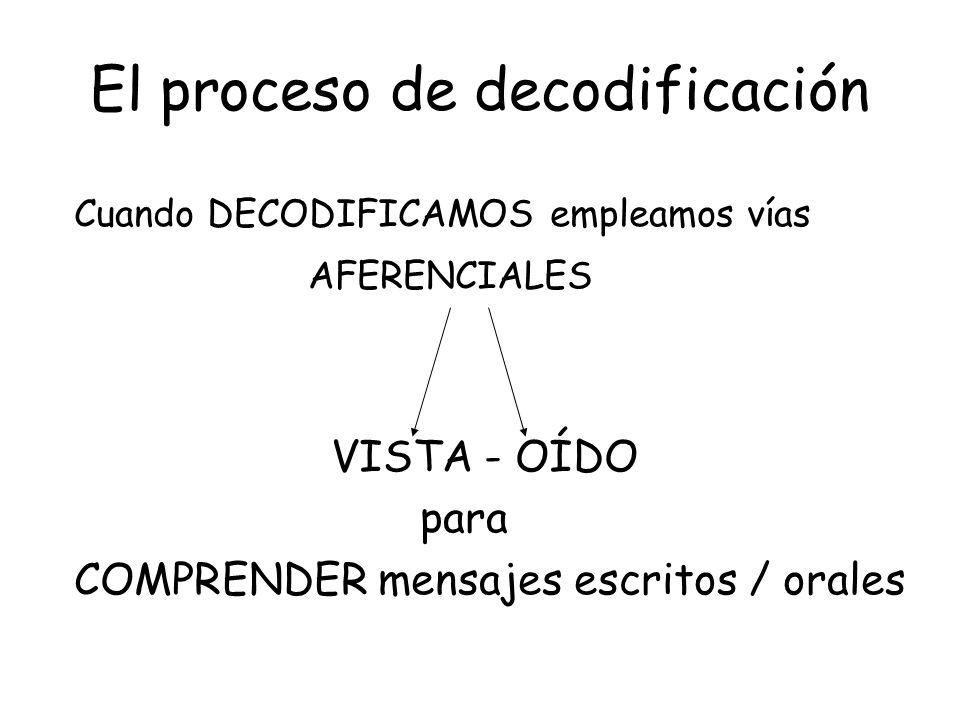 El proceso de decodificación Cuando DECODIFICAMOS empleamos vías AFERENCIALES VISTA - OÍDO para COMPRENDER mensajes escritos / orales