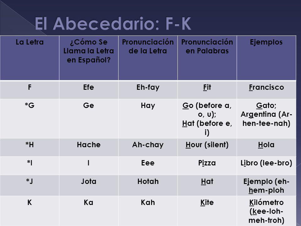 La Letra¿Cómo Se Llama la Letra en Español? Pronunciación de la Letra Pronunciación en Palabras Ejemplos FEfeEh-fayFitFrancisco *GGeHayGo (before a, o