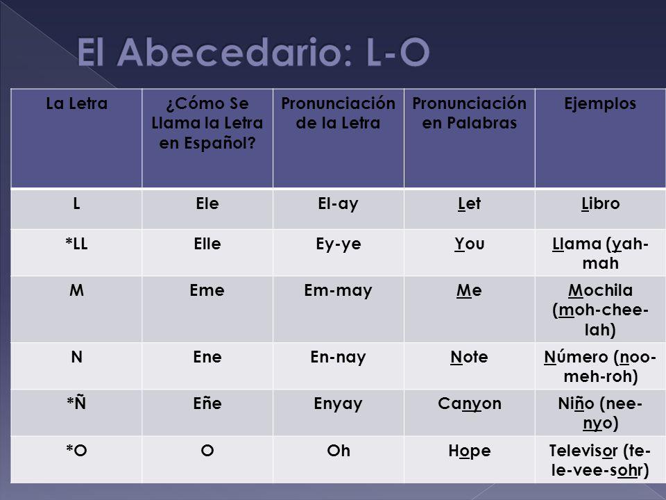 La Letra¿Cómo Se Llama la Letra en Español.