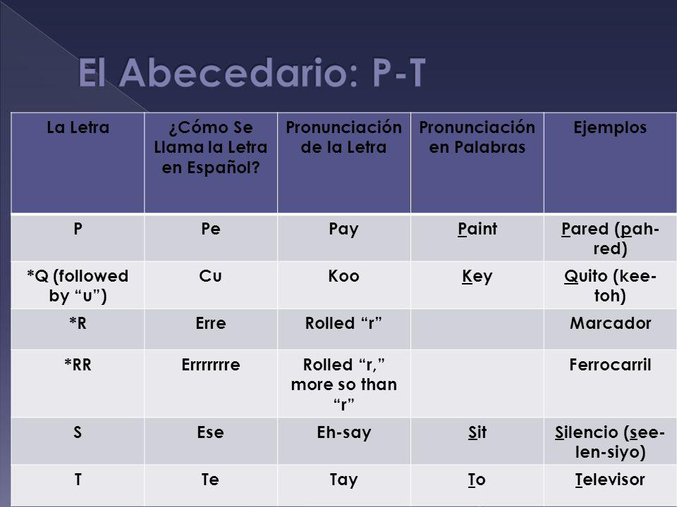 La Letra¿Cómo Se Llama la Letra en Español? Pronunciación de la Letra Pronunciación en Palabras Ejemplos PPePayPaintPared (pah- red) *Q (followed by u