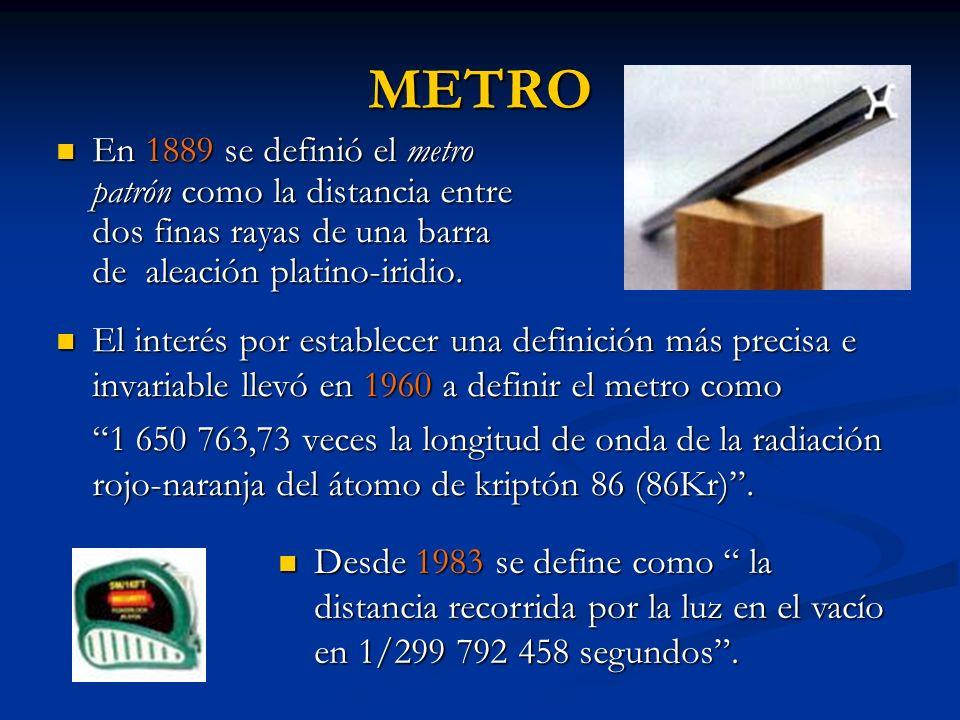 METRO En 1889 se definió el metro patrón como la distancia entre dos finas rayas de una barra de aleación platino-iridio. En 1889 se definió el metro
