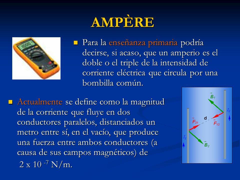 AMPÈRE AMPÈRE Para la enseñanza primaria podría decirse, si acaso, que un amperio es el doble o el triple de la intensidad de corriente eléctrica que
