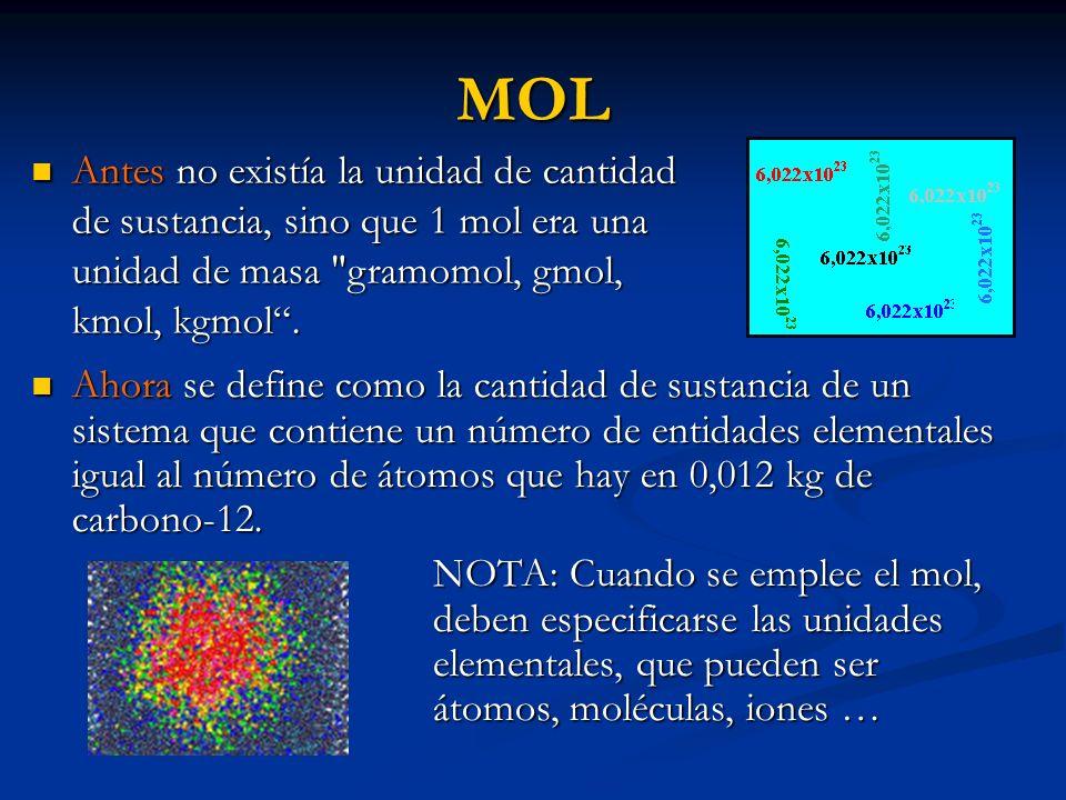 MOL Ahora se define como la cantidad de sustancia de un sistema que contiene un número de entidades elementales igual al número de átomos que hay en 0