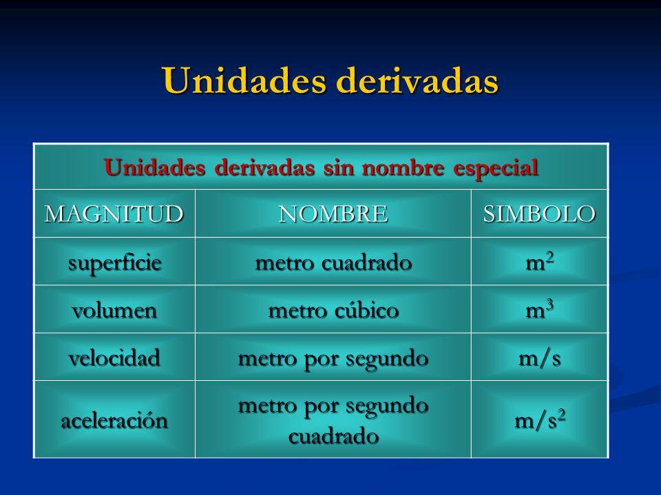 Unidades derivadas Unidades derivadas sin nombre especial MAGNITUDNOMBRESIMBOLO superficie metro cuadrado m2m2m2m2 volumen metro cúbico m3m3m3m3 veloc