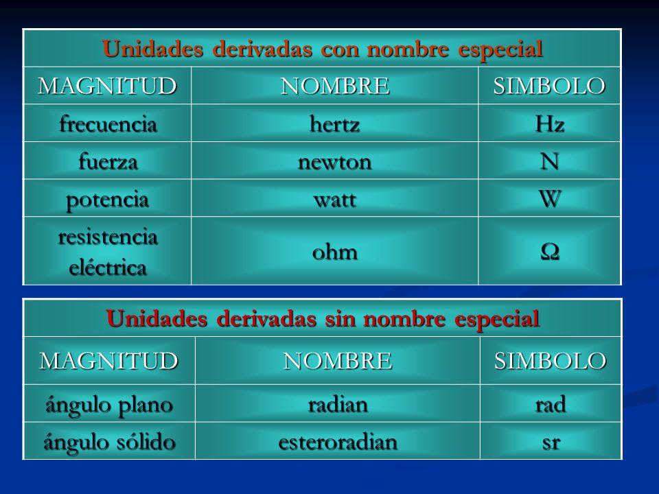 Unidades derivadas con nombre especial MAGNITUDNOMBRESIMBOLO frecuenciahertzHz fuerzanewtonN potenciawattW resistencia eléctrica ohmΩ Unidades derivad