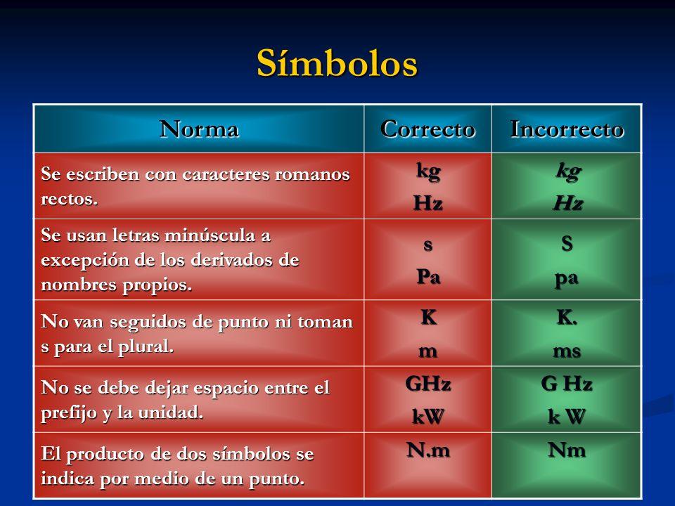 Símbolos NormaCorrectoIncorrecto Se escriben con caracteres romanos rectos. kgHzkgHz Se usan letras minúscula a excepción de los derivados de nombres