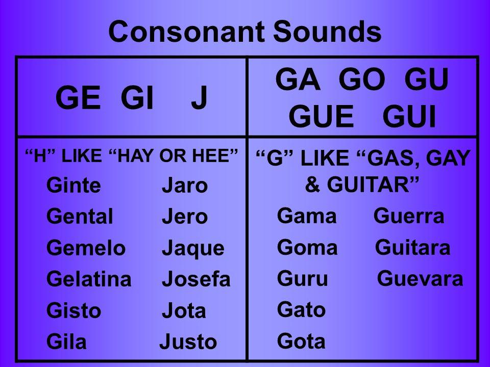 Consonant Sounds GE GI J GA GO GU GUE GUI H LIKE HAY OR HEE Ginte Jaro Gental Jero Gemelo Jaque Gelatina Josefa Gisto Jota Gila Justo G LIKE GAS, GAY
