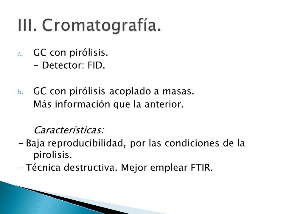 a. GC con pirólisis. - Detector: FID. b. GC con pirólisis acoplado a masas. Más información que la anterior. Características: - Baja reproducibilidad,