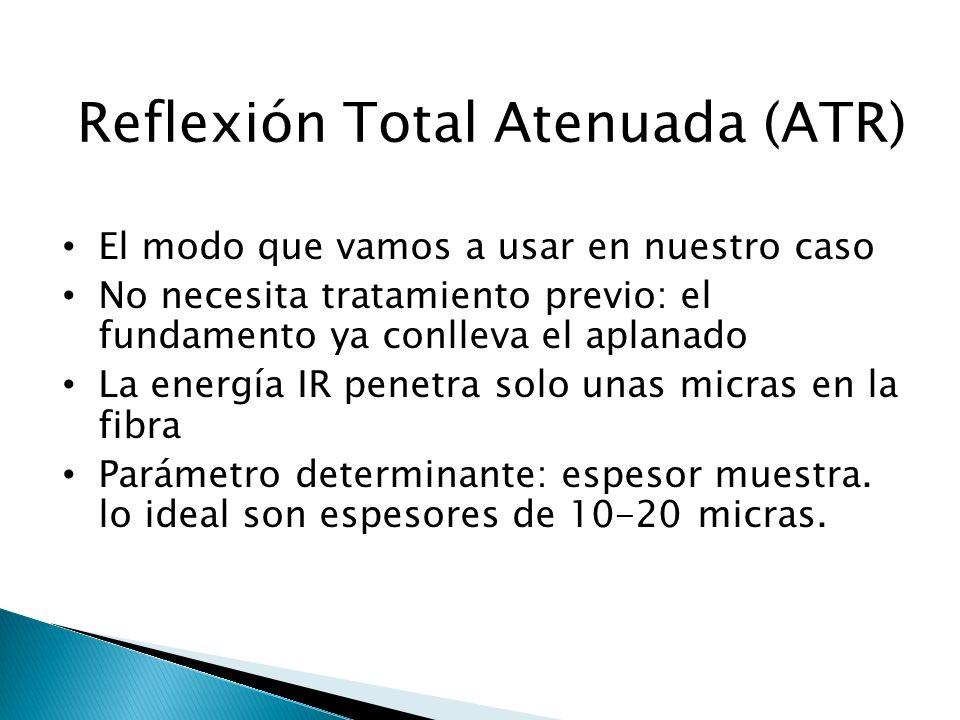 Reflexión Total Atenuada (ATR) El modo que vamos a usar en nuestro caso No necesita tratamiento previo: el fundamento ya conlleva el aplanado La energ