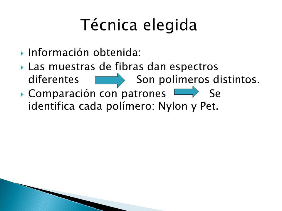 Información obtenida: Las muestras de fibras dan espectros diferentes Son polímeros distintos. Comparación con patrones Se identifica cada polímero: N