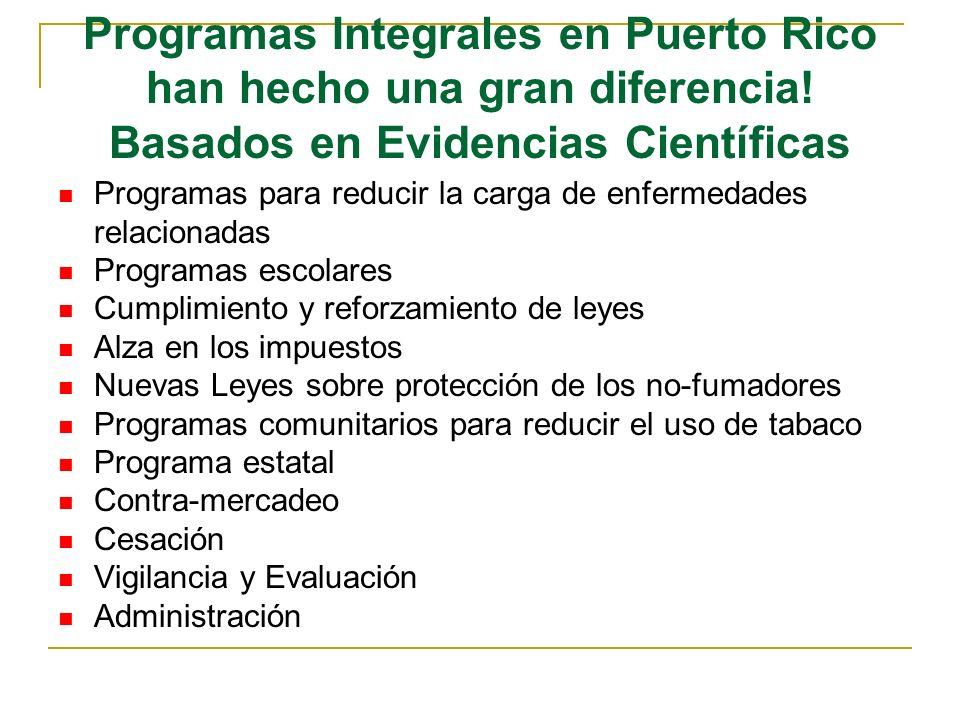 Programas Integrales en Puerto Rico han hecho una gran diferencia! Basados en Evidencias Científicas Programas para reducir la carga de enfermedades r