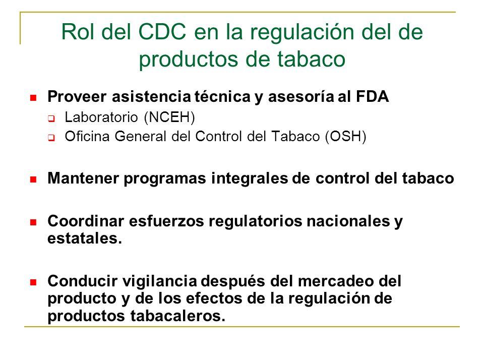 Rol del CDC en la regulación del de productos de tabaco Proveer asistencia técnica y asesoría al FDA Laboratorio (NCEH) Oficina General del Control de