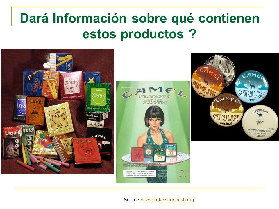 Dará Información sobre qué contienen estos productos ? Source: www.trinketsandtrash.orgwww.trinketsandtrash.org