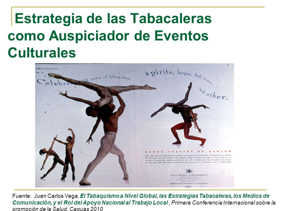 Estrategia de las Tabacaleras como Auspiciador de Eventos Culturales Fuente: Juan Carlos Vega, El Tabaquismo a Nivel Global, las Estrategias Tabacaler