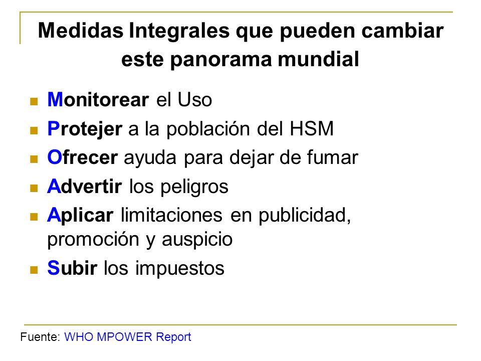Medidas Integrales que pueden cambiar este panorama mundial Monitorear el Uso Protejer a la población del HSM Ofrecer ayuda para dejar de fumar Advert