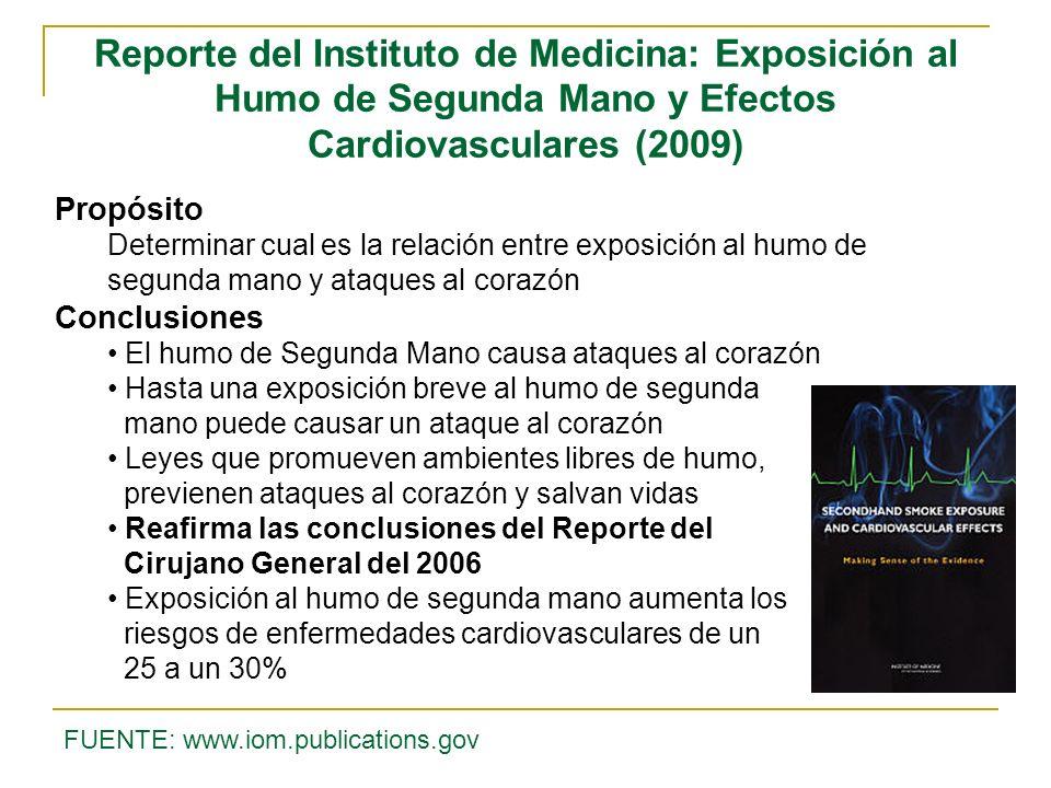 Propósito Determinar cual es la relación entre exposición al humo de segunda mano y ataques al corazón Conclusiones El humo de Segunda Mano causa ataq