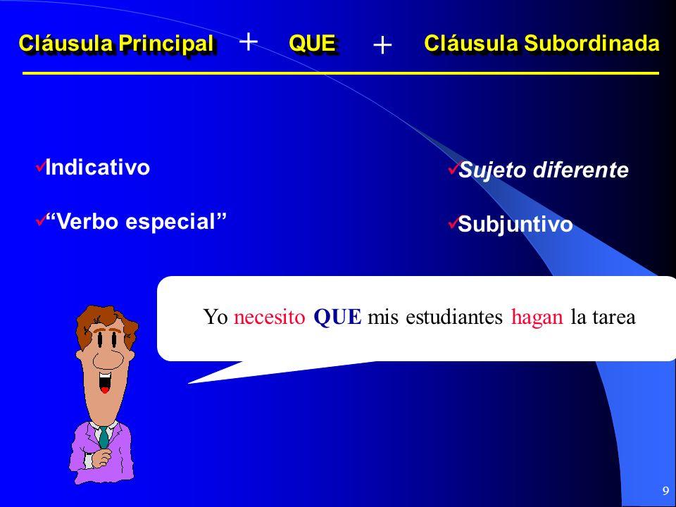 9 Cláusula Principal QUEQUE Cláusula Subordinada + + Indicativo Verbo especial Sujeto diferente Subjuntivo Yo necesito QUE mis estudiantes hagan la tarea