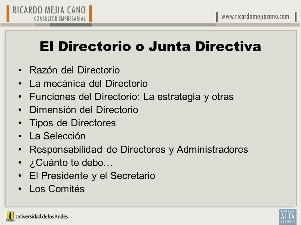 El Directorio o Junta Directiva Razón del Directorio La mecánica del Directorio Funciones del Directorio: La estrategia y otras Dimensión del Director