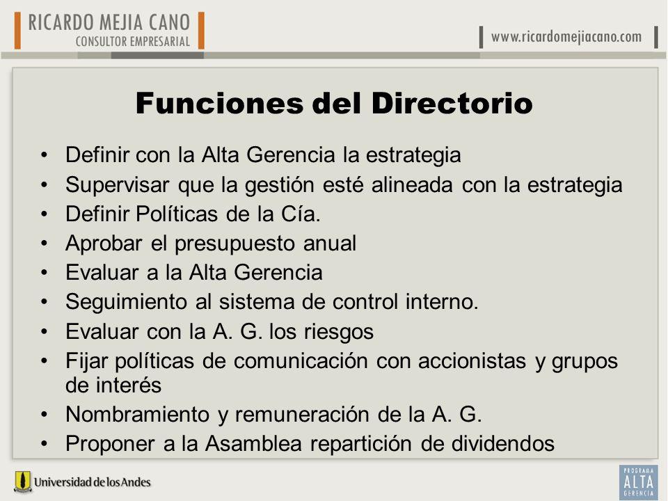 Funciones del Directorio Definir con la Alta Gerencia la estrategia Supervisar que la gestión esté alineada con la estrategia Definir Políticas de la