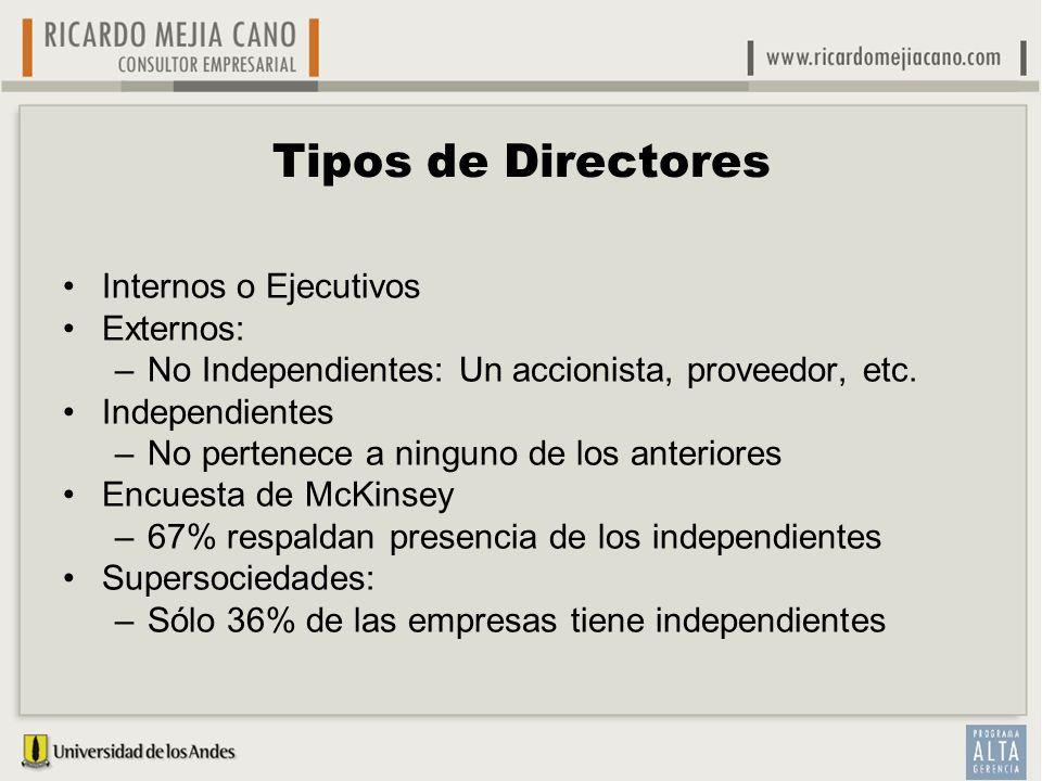 Tipos de Directores Internos o Ejecutivos Externos: –No Independientes: Un accionista, proveedor, etc. Independientes –No pertenece a ninguno de los a